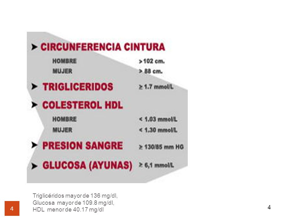 Triglicéridos mayor de 136 mg/dl, Glucosa mayor de mg/dl,