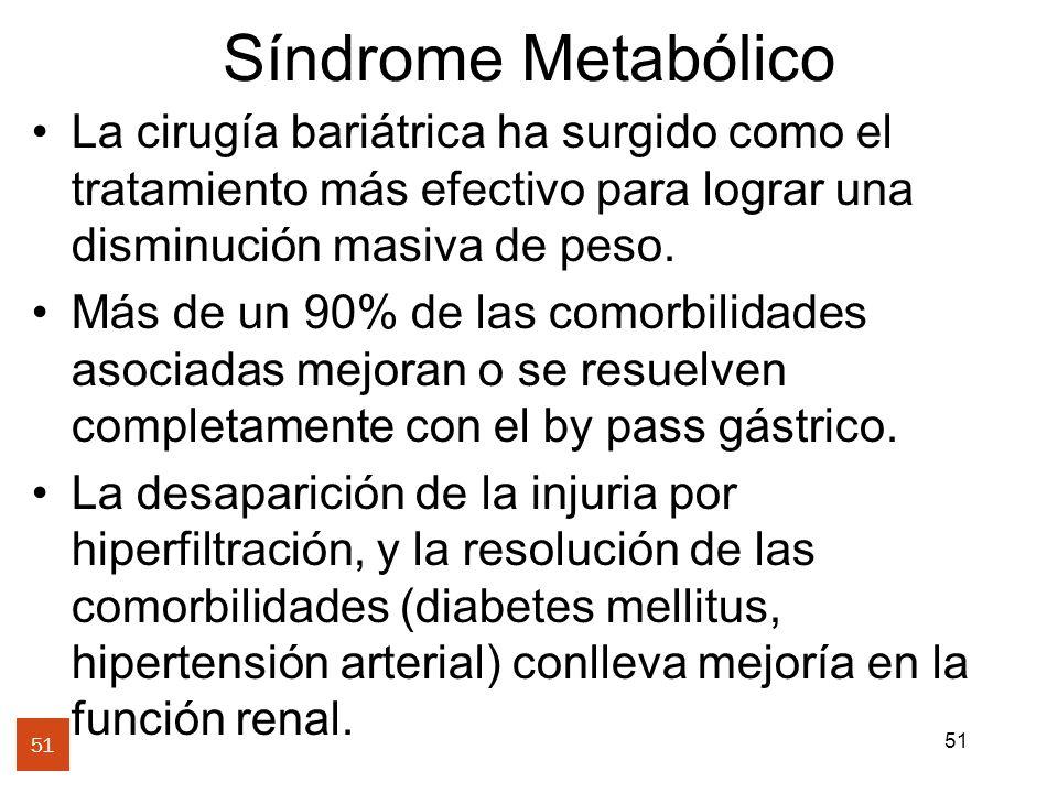 Síndrome Metabólico La cirugía bariátrica ha surgido como el tratamiento más efectivo para lograr una disminución masiva de peso.