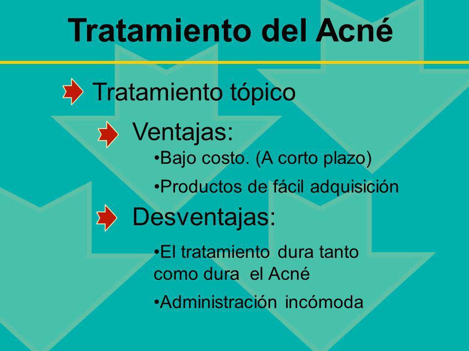 Tratamiento del Acné Tratamiento tópico Ventajas: Desventajas: