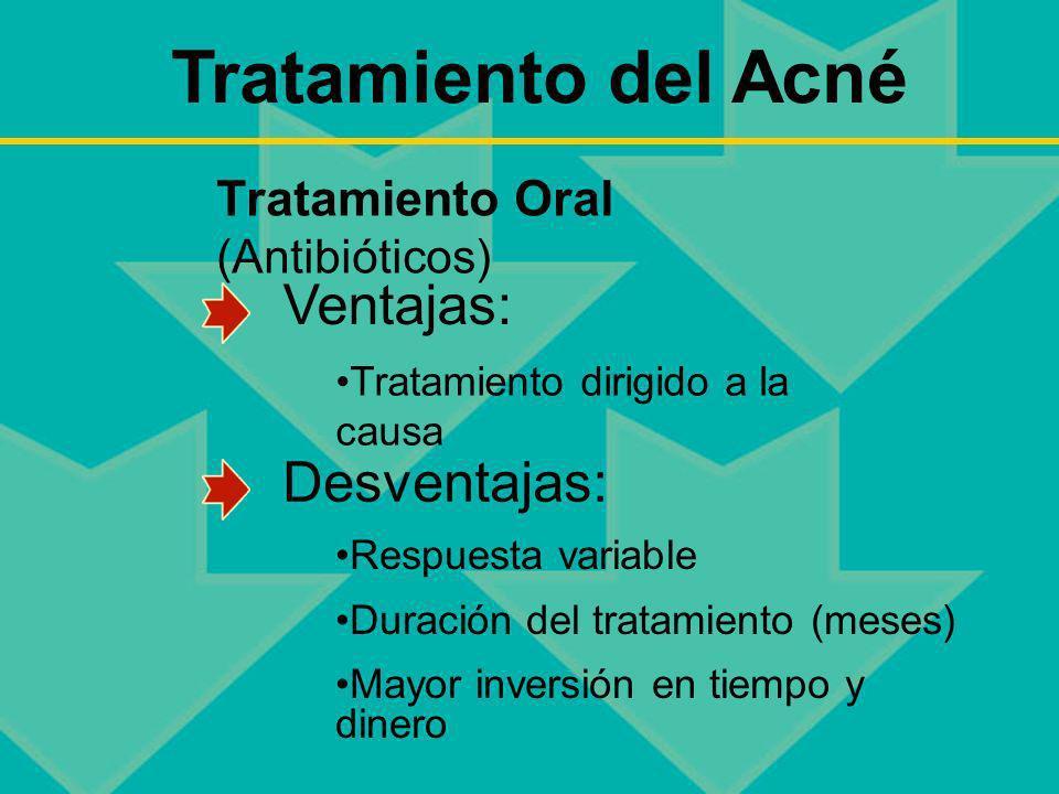 Tratamiento del Acné Ventajas: Desventajas:
