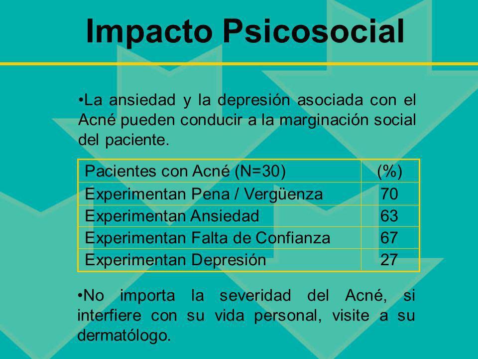 Impacto Psicosocial La ansiedad y la depresión asociada con el Acné pueden conducir a la marginación social del paciente.