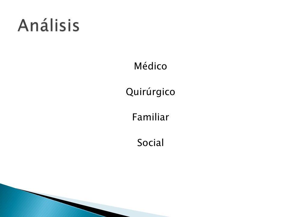 Análisis Médico Quirúrgico Familiar Social
