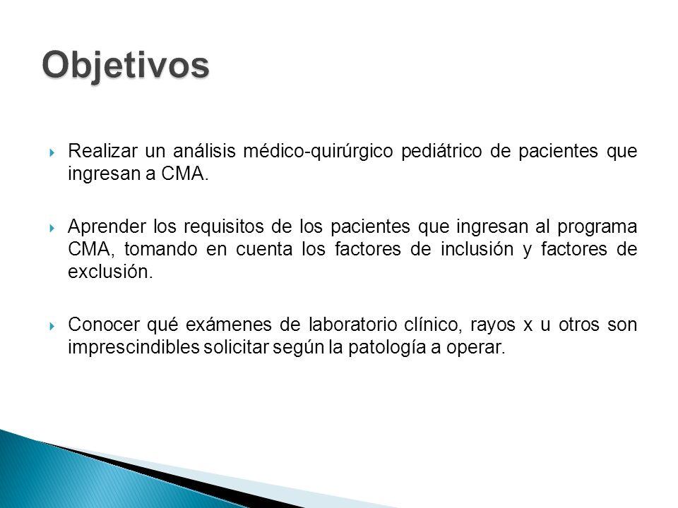 Objetivos Realizar un análisis médico-quirúrgico pediátrico de pacientes que ingresan a CMA.