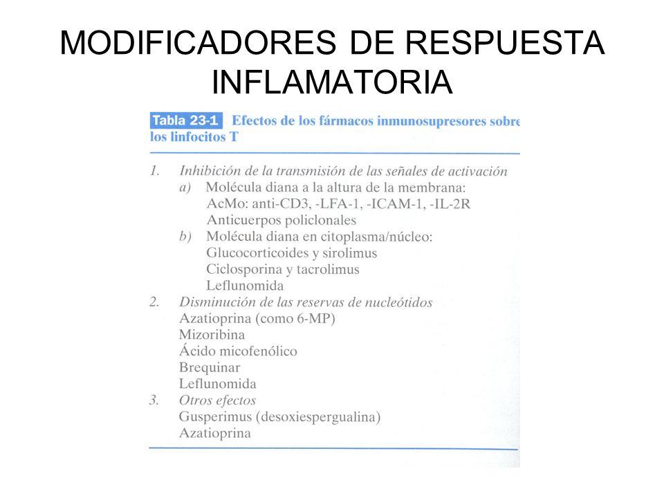 MODIFICADORES DE RESPUESTA INFLAMATORIA