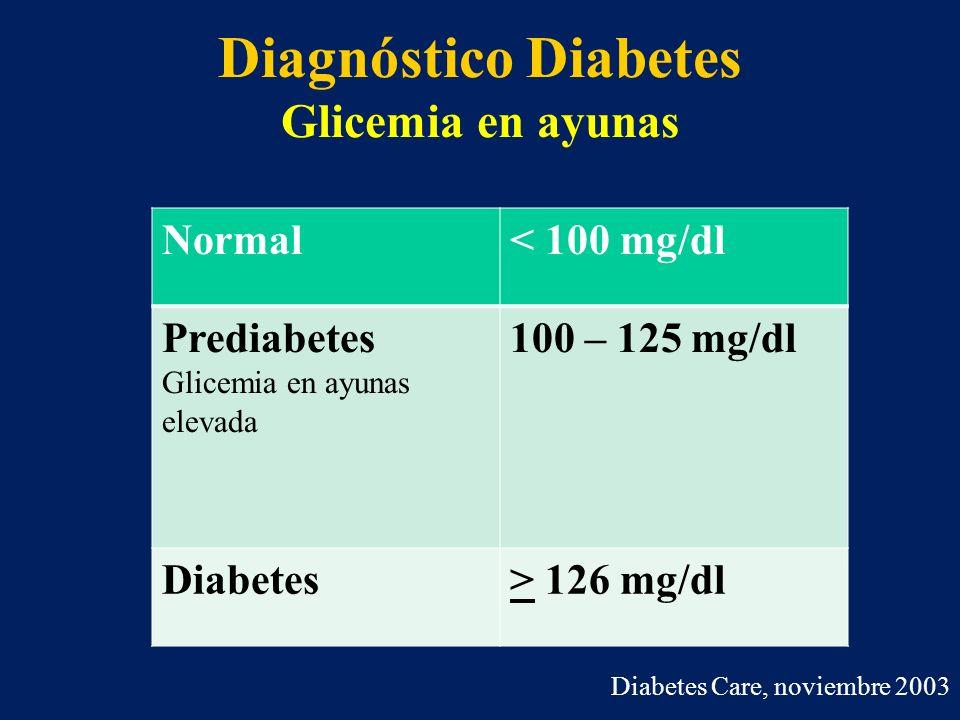 Diagnóstico Diabetes Glicemia en ayunas