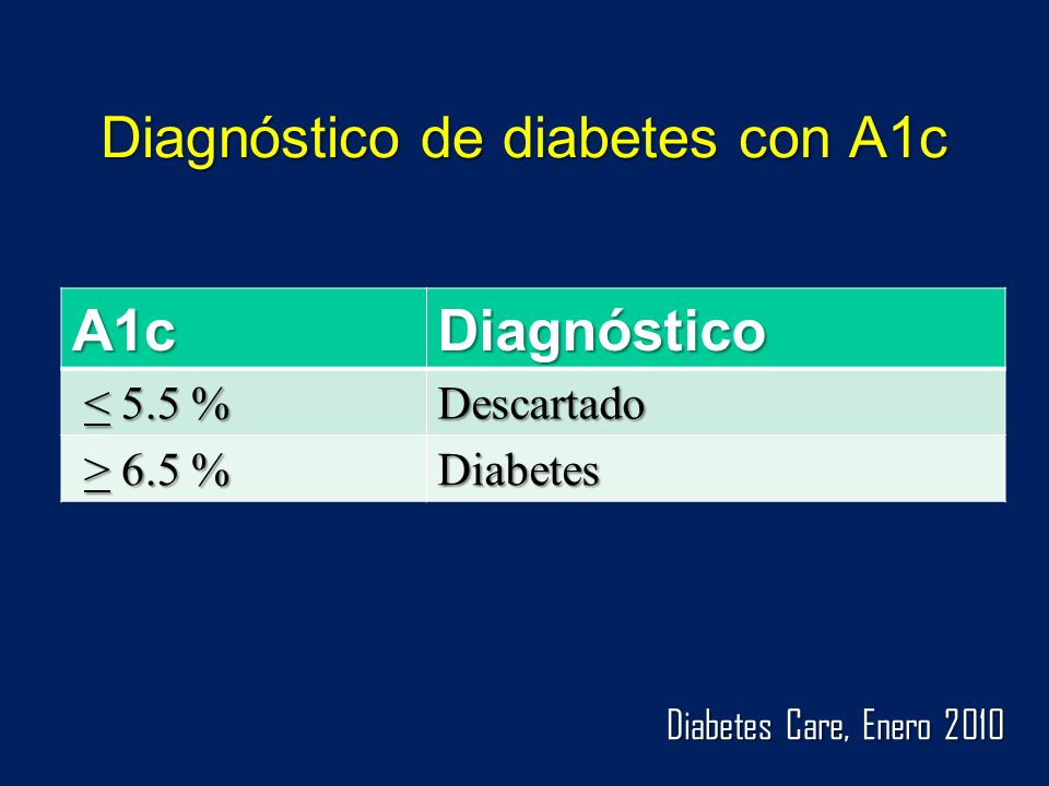 Diagnóstico de diabetes con A1c