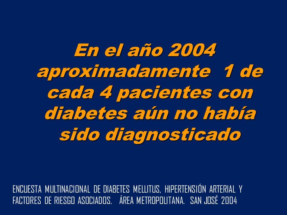 En el año 2004 aproximadamente 1 de cada 4 pacientes con diabetes aún no había sido diagnosticado