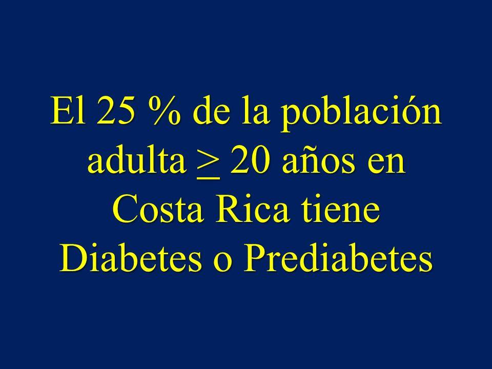El 25 % de la población adulta > 20 años en Costa Rica tiene Diabetes o Prediabetes