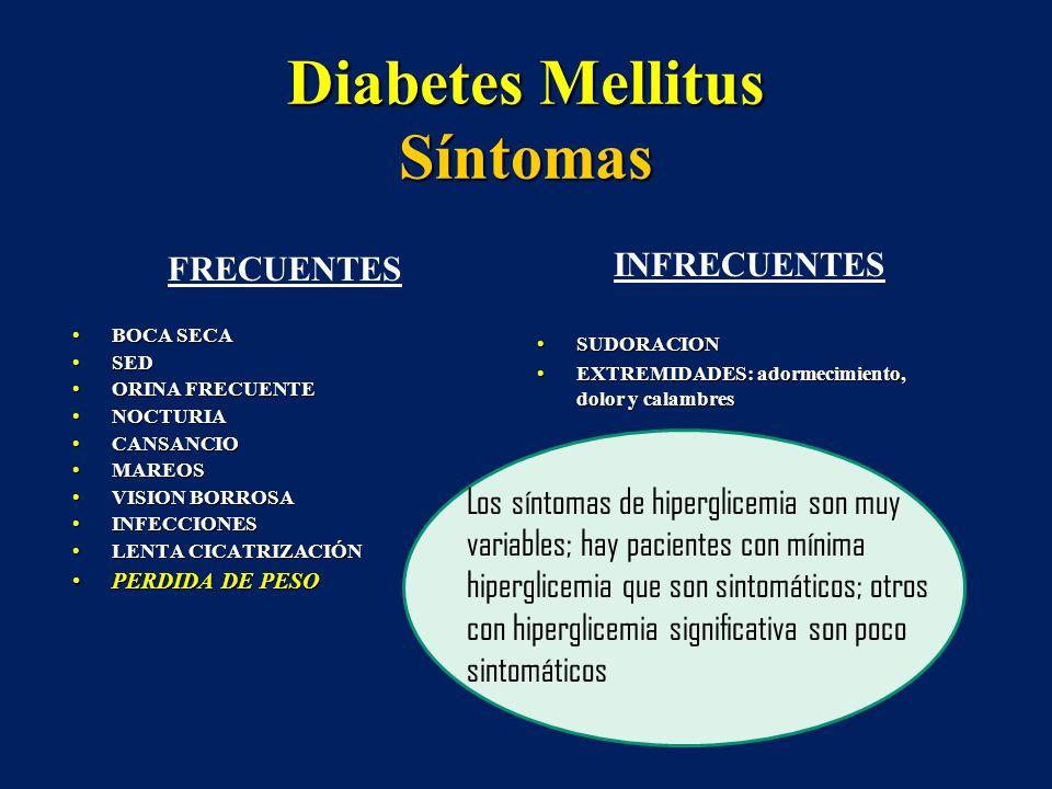 Diabetes Mellitus Síntomas