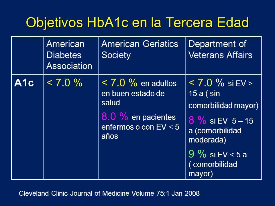 Objetivos HbA1c en la Tercera Edad