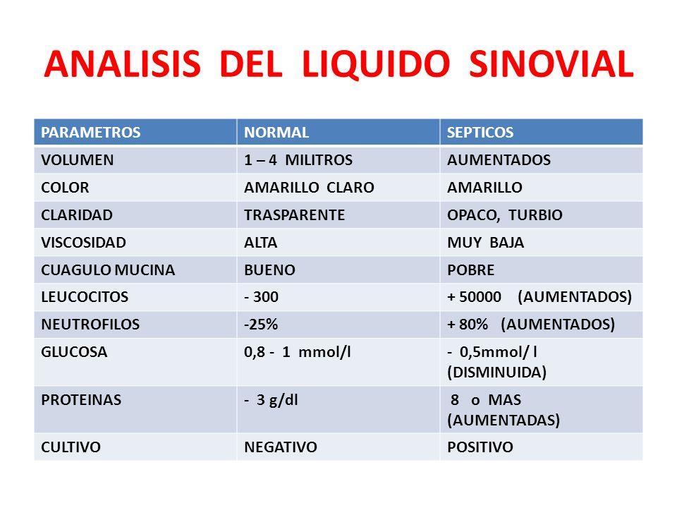 ANALISIS DEL LIQUIDO SINOVIAL