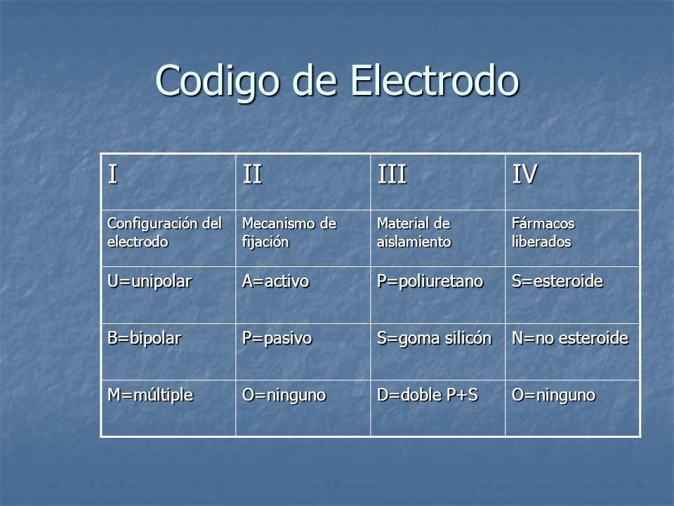 Codigo de Electrodo I II III IV U=unipolar A=activo P=poliuretano