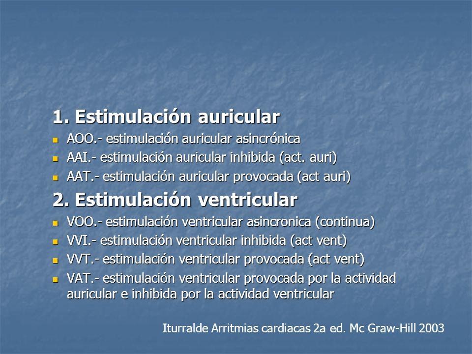 1. Estimulación auricular