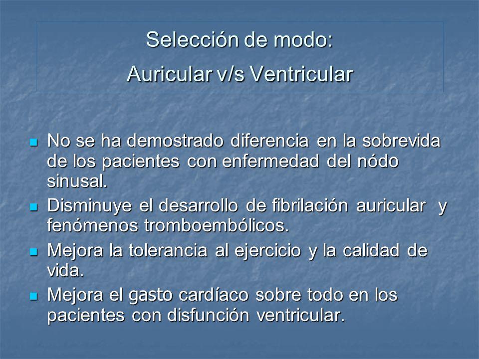 Selección de modo: Auricular v/s Ventricular