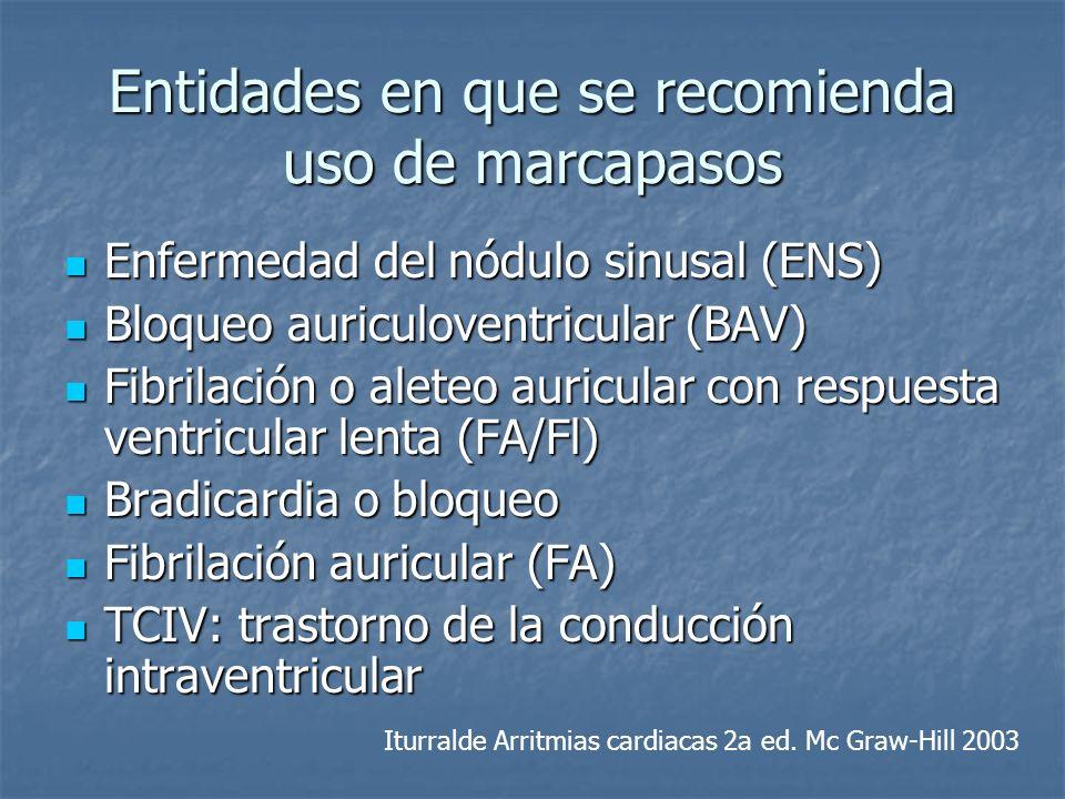 Entidades en que se recomienda uso de marcapasos