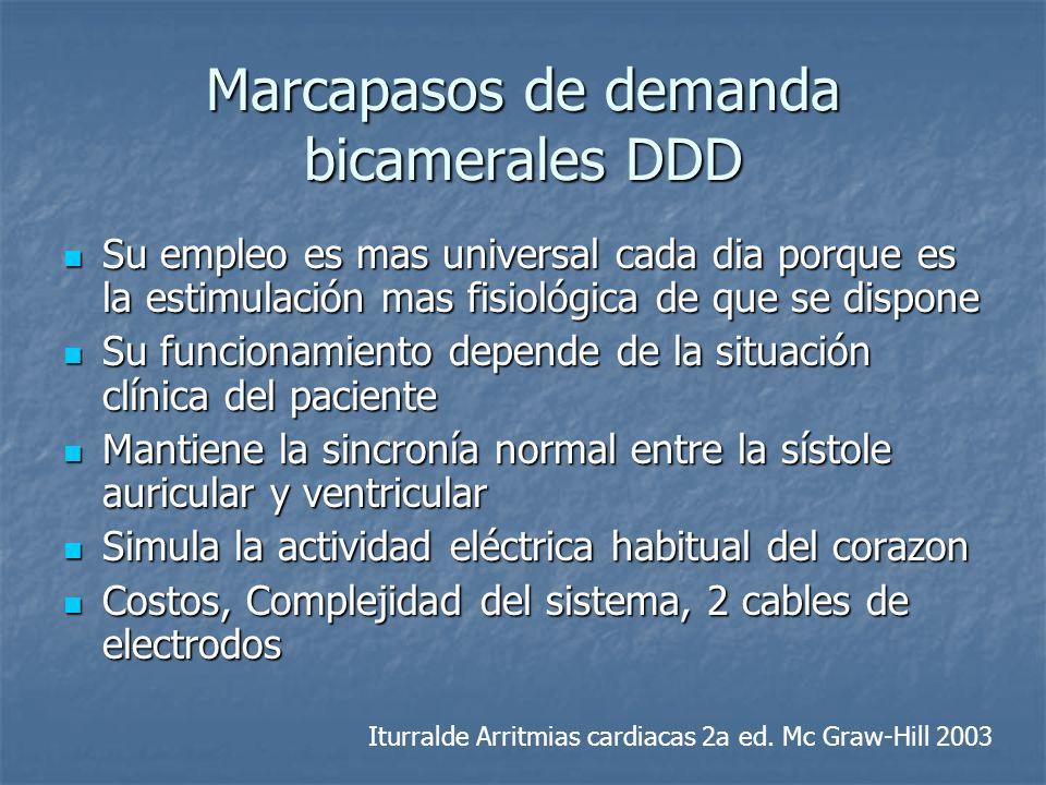 Marcapasos de demanda bicamerales DDD