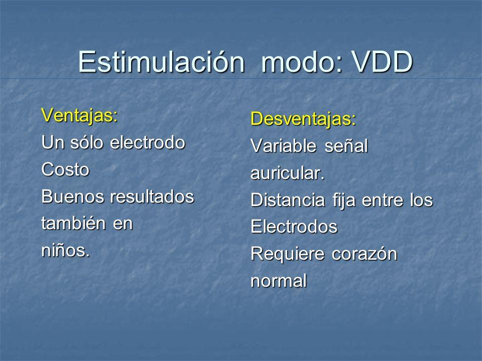 Estimulación modo: VDD