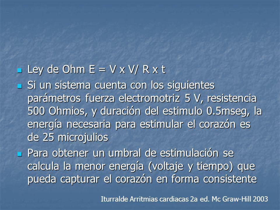Ley de Ohm E = V x V/ R x t