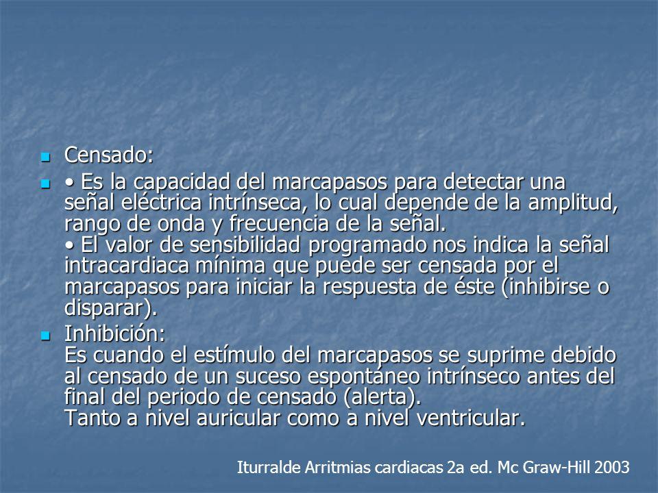 Censado:
