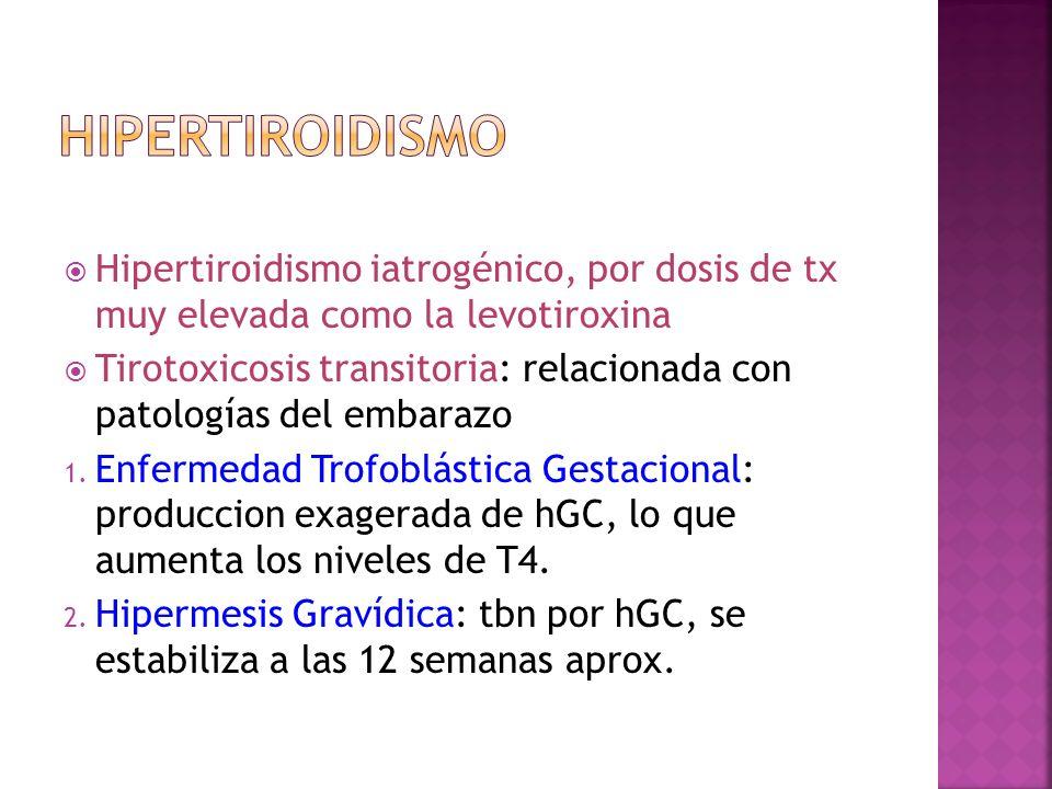 hipertiroidismo Hipertiroidismo iatrogénico, por dosis de tx muy elevada como la levotiroxina.