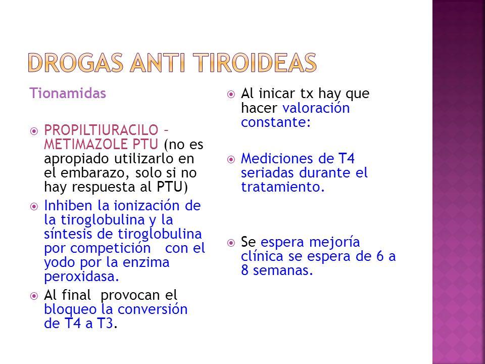 Drogas Anti tiroideas Tionamidas