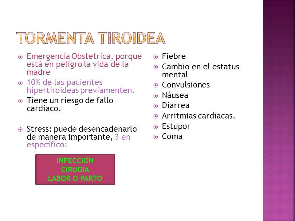 Tormenta Tiroidea Emergencia Obstetrica, porque está en peligro la vida de la madre. 10% de las pacientes hipertiroideas previamenten.