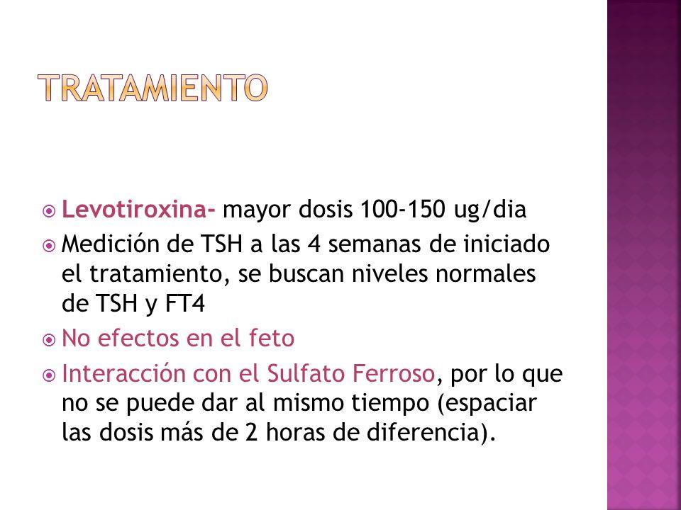 Tratamiento Levotiroxina- mayor dosis 100-150 ug/dia