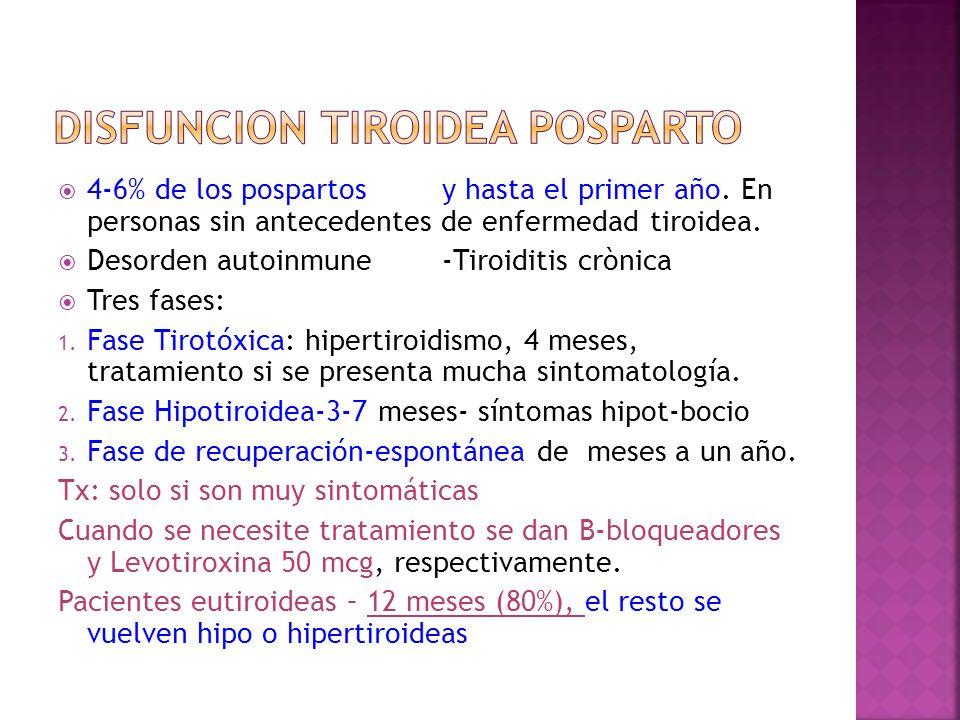 Disfuncion tiroidea posparto