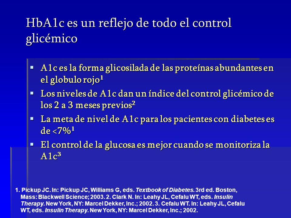 HbA1c es un reflejo de todo el control glicémico