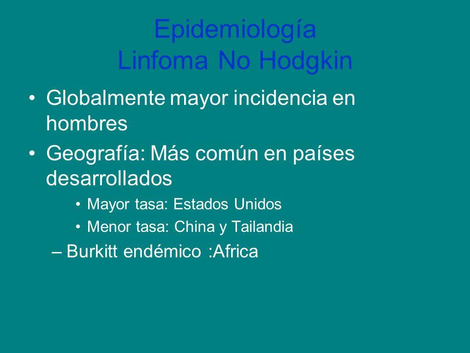 Epidemiología Linfoma No Hodgkin