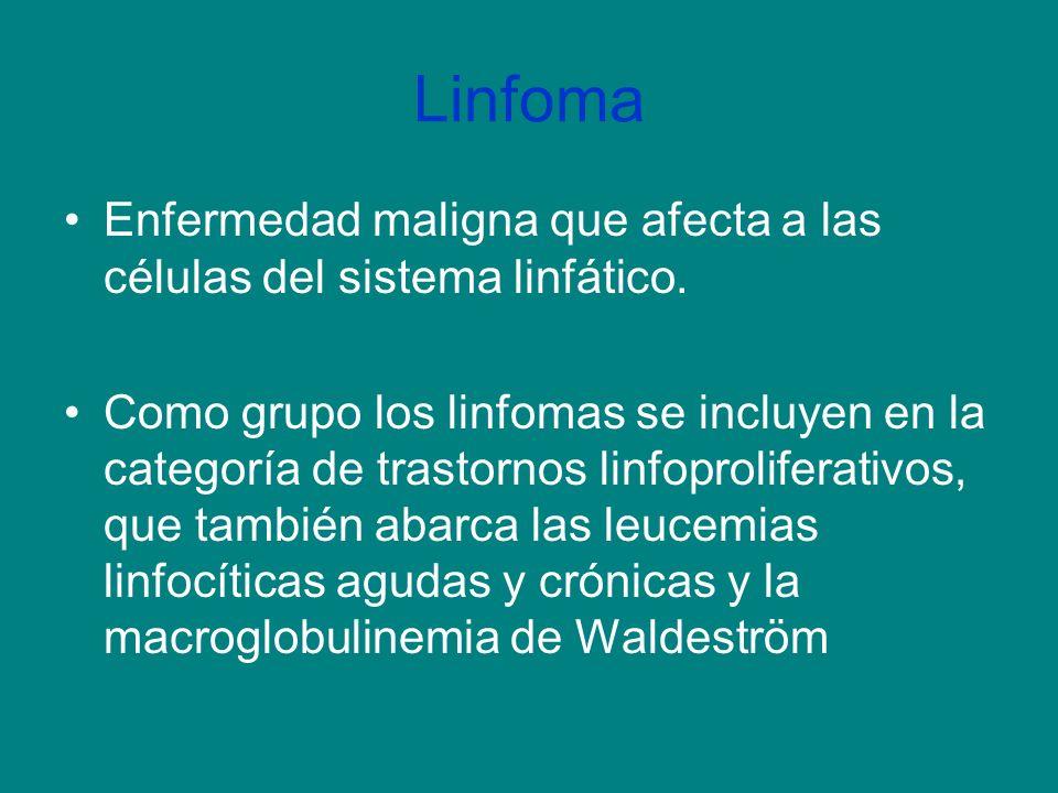 Linfoma Enfermedad maligna que afecta a las células del sistema linfático.