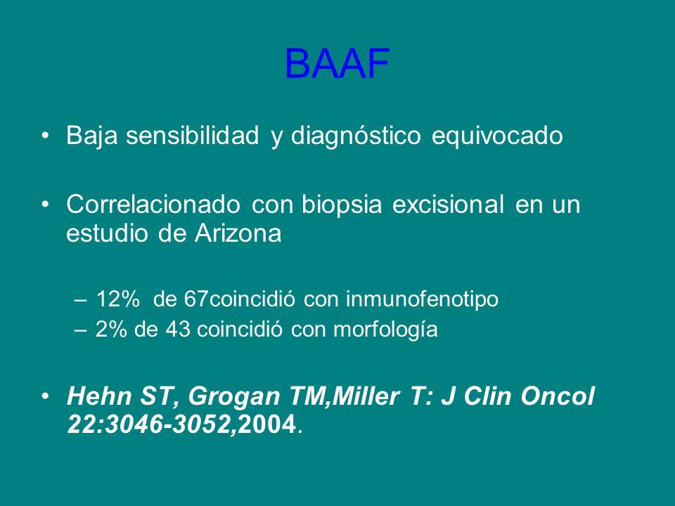 BAAF Baja sensibilidad y diagnóstico equivocado
