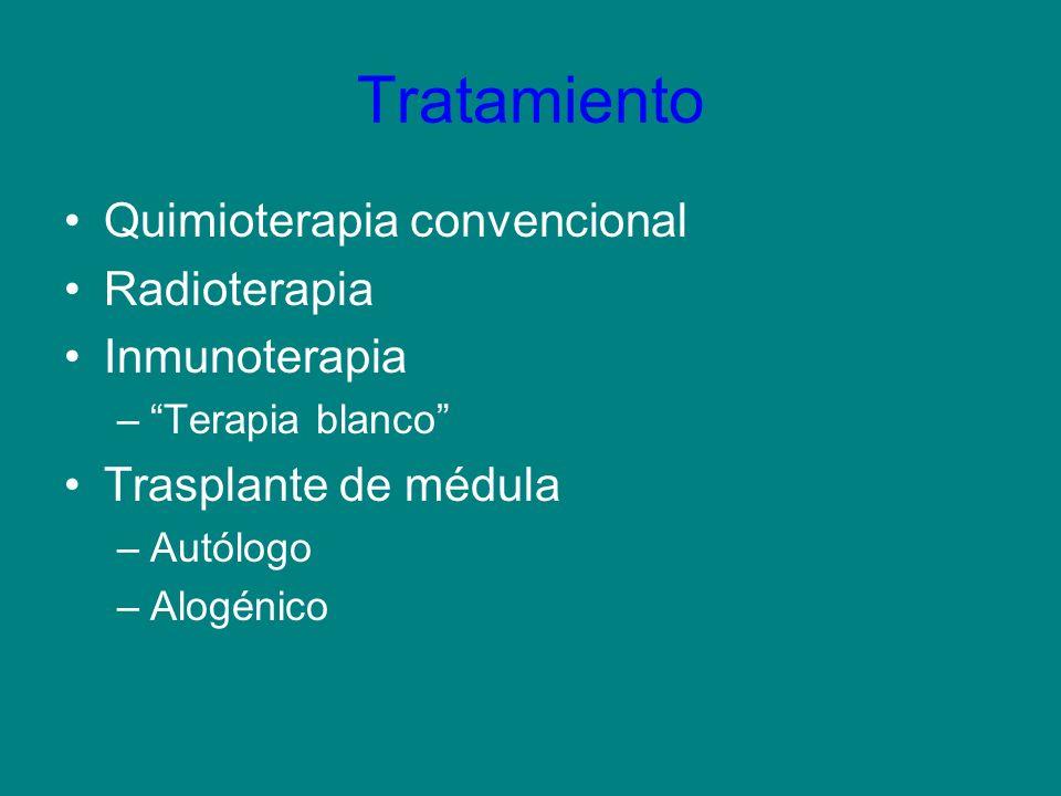 Tratamiento Quimioterapia convencional Radioterapia Inmunoterapia