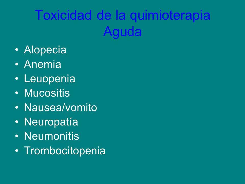 Toxicidad de la quimioterapia Aguda
