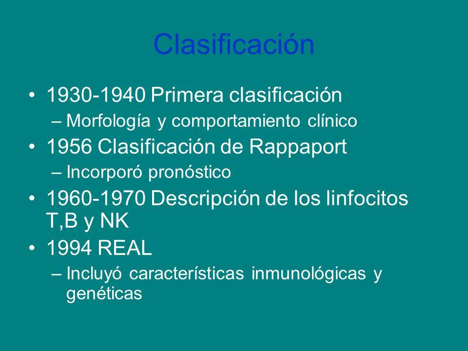 Clasificación 1930-1940 Primera clasificación