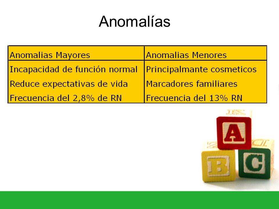 Anomalías