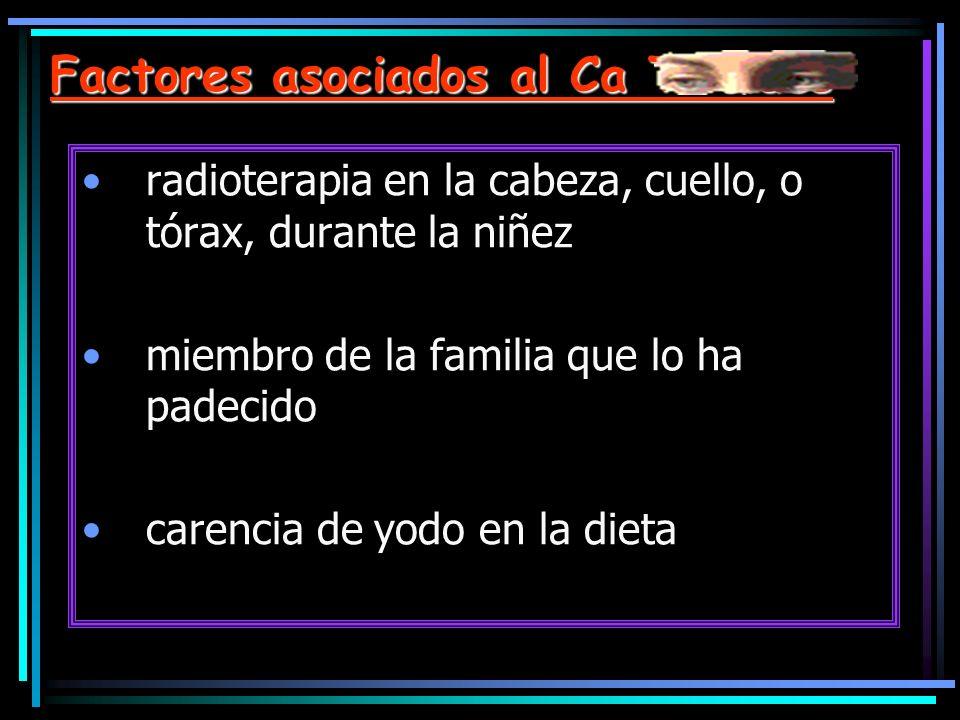 Factores asociados al Ca Tiroides