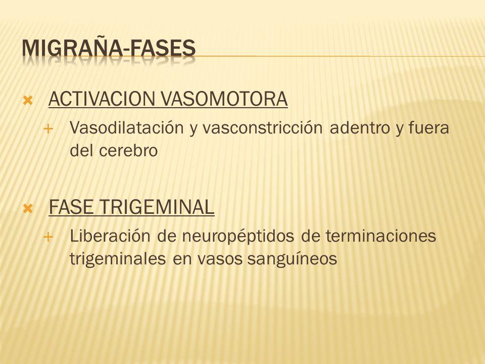MIGRAÑA-FASES ACTIVACION VASOMOTORA FASE TRIGEMINAL