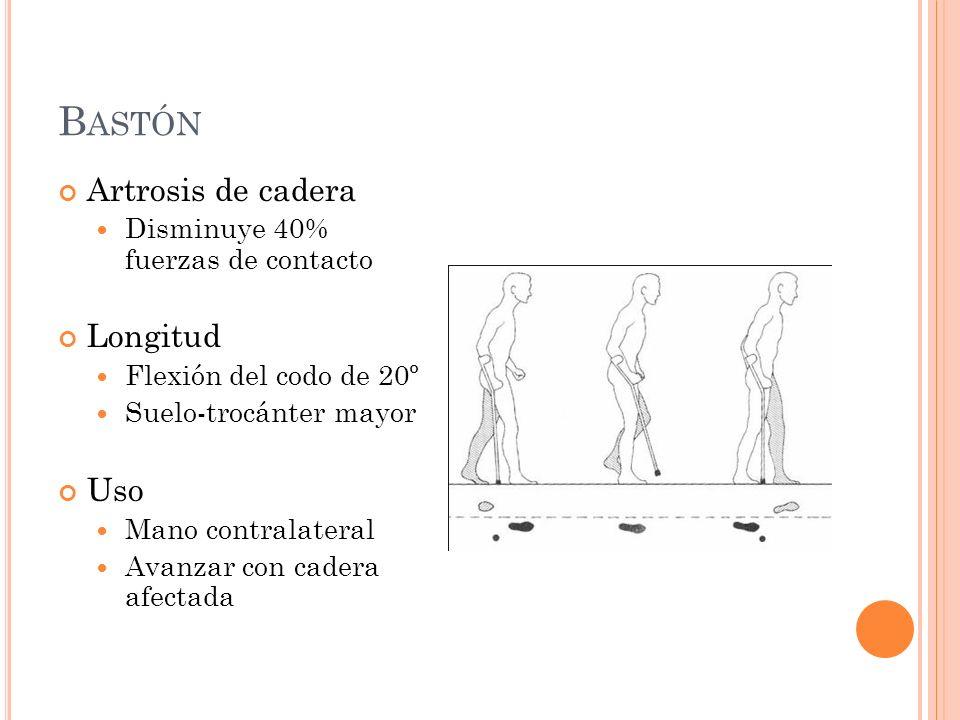 Bastón Artrosis de cadera Longitud Uso