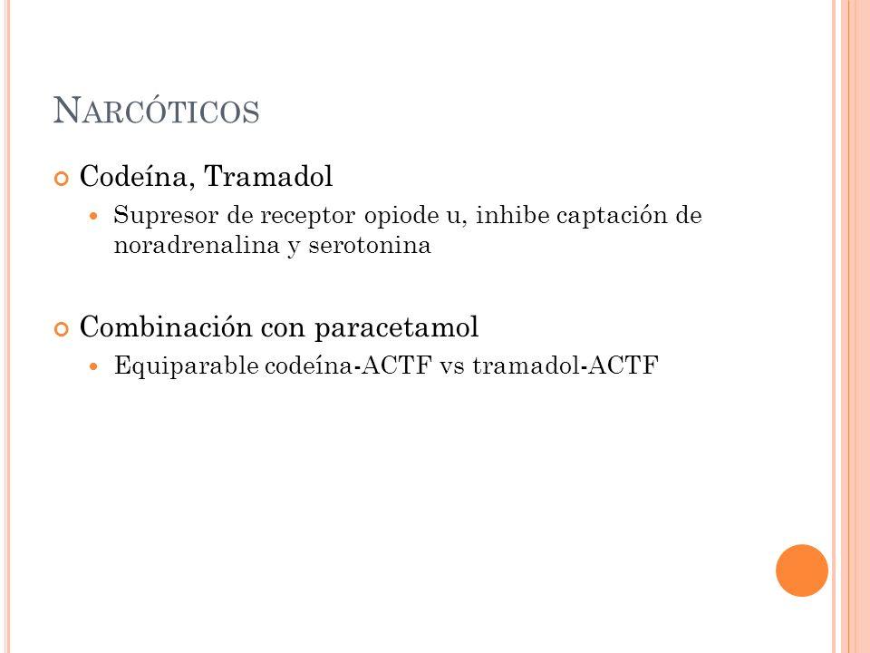 Narcóticos Codeína, Tramadol Combinación con paracetamol