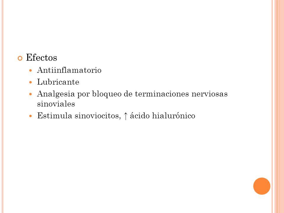 Efectos Antiinflamatorio Lubricante