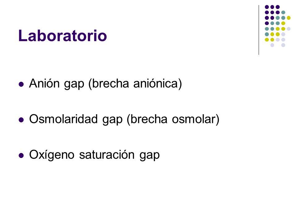 Laboratorio Anión gap (brecha aniónica)