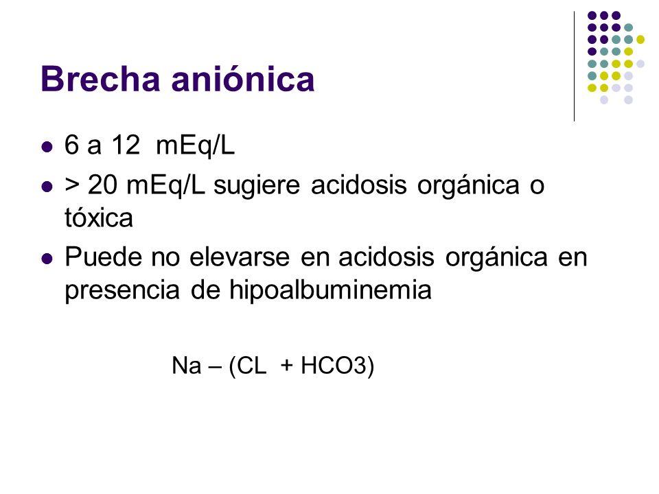Brecha aniónica 6 a 12 mEq/L