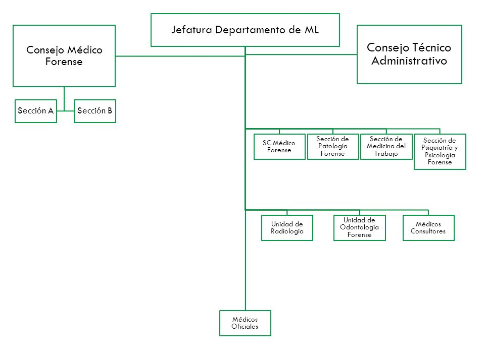 Consejo Técnico Administrativo