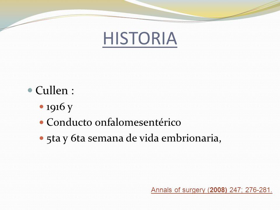 HISTORIA Cullen : 1916 y Conducto onfalomesentérico