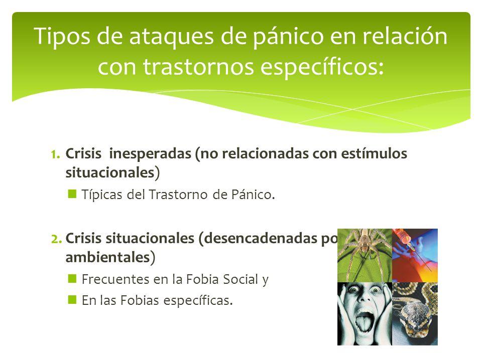 Tipos de ataques de pánico en relación con trastornos específicos:
