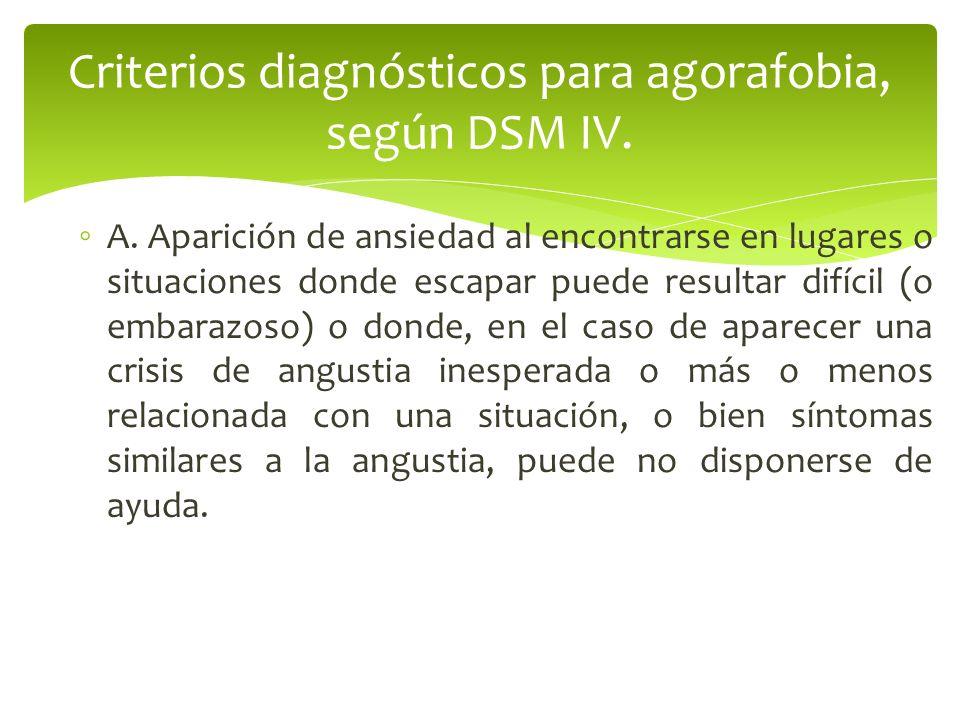 Criterios diagnósticos para agorafobia, según DSM IV.