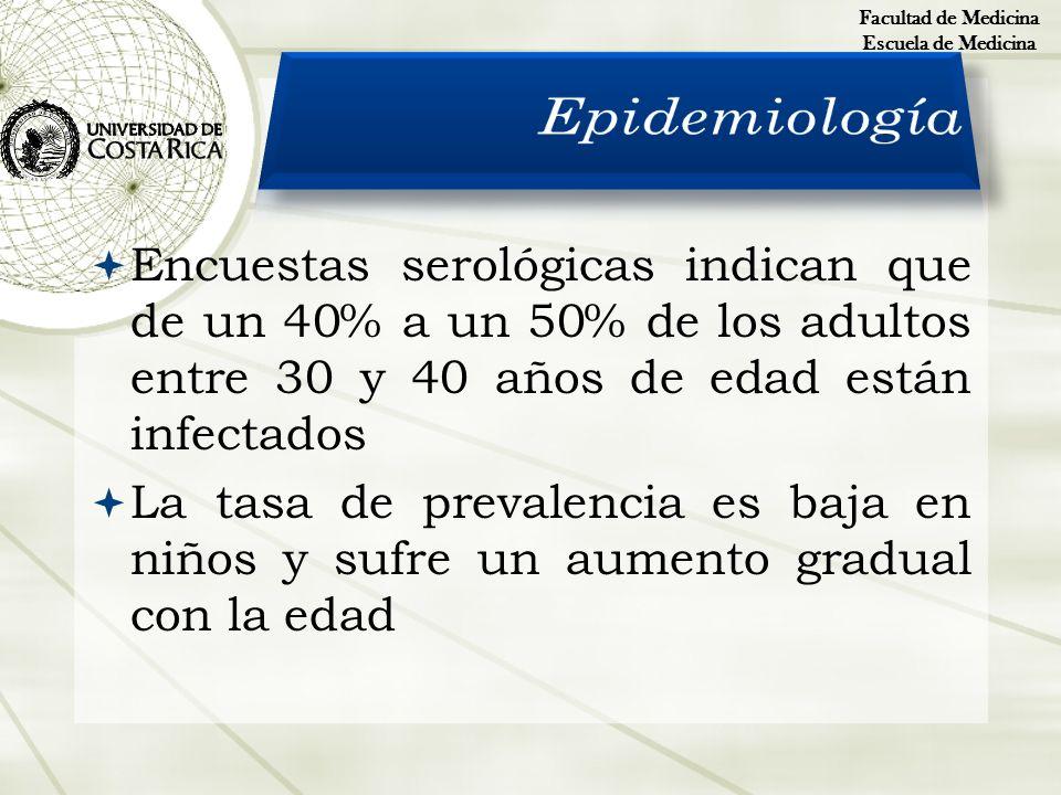 Facultad de MedicinaEscuela de Medicina. Epidemiología.