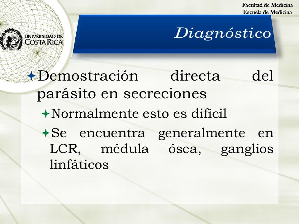 Diagnóstico Demostración directa del parásito en secreciones