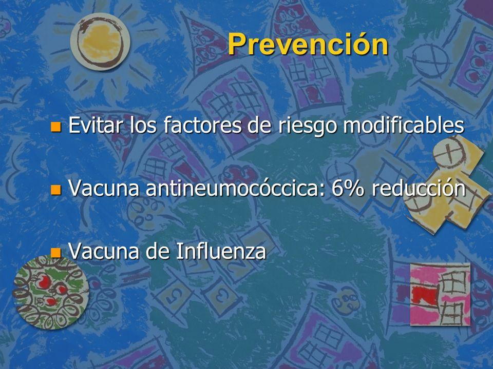 Prevención Evitar los factores de riesgo modificables